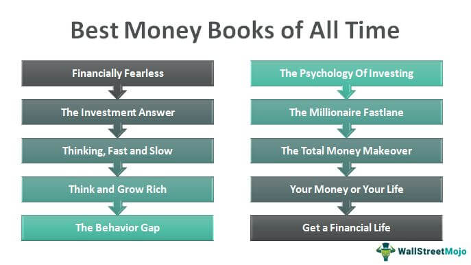 Money-Books-all-the-time