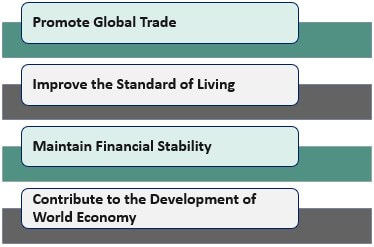 Objectives of OECD