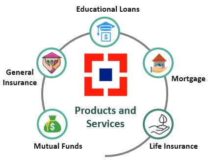 Product-and-Services-of-HDFC