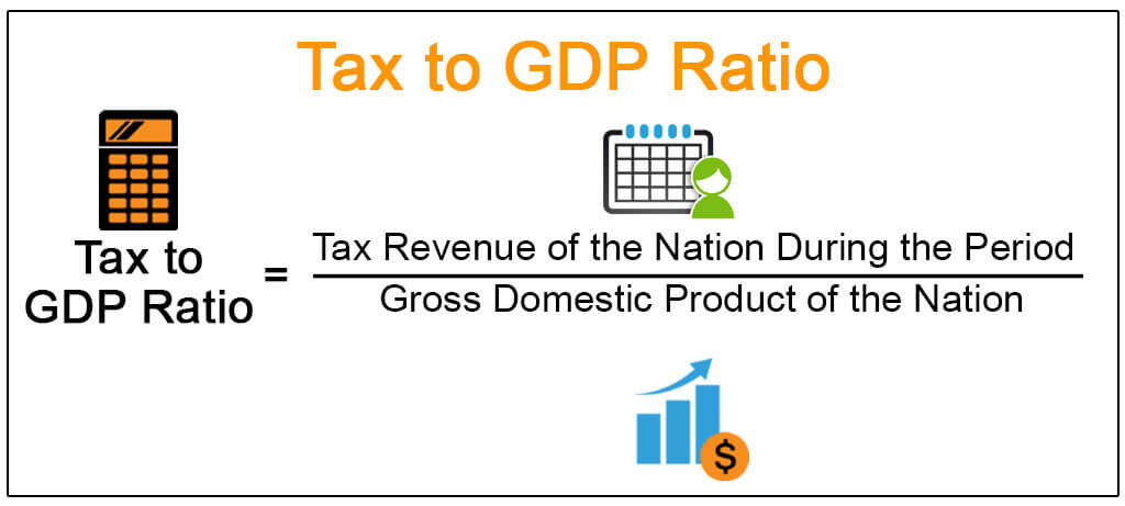 Tax to GDP Ratio