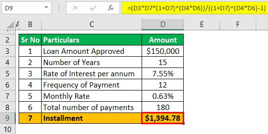 Total Loan cost Calculator Example 1-1