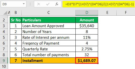 Total Loan cost Calculator Example 2-1