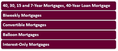 Types of fixed-rate mortgage