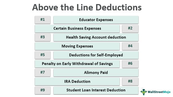 Above-the-line-deduction