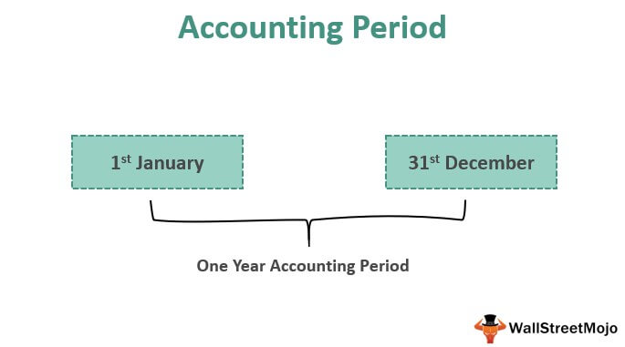 Accounting Period