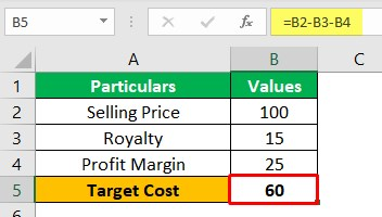 Cost Management Example 1-1
