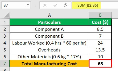 Cost Management Example 1-2
