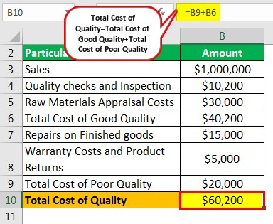 Cost of Quality Example 1.2