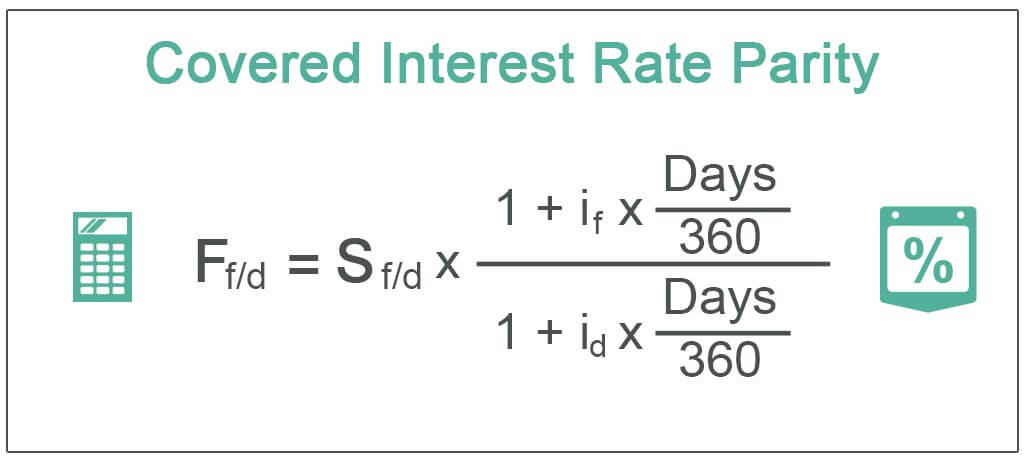 Covered-Interest-Rate-Parity