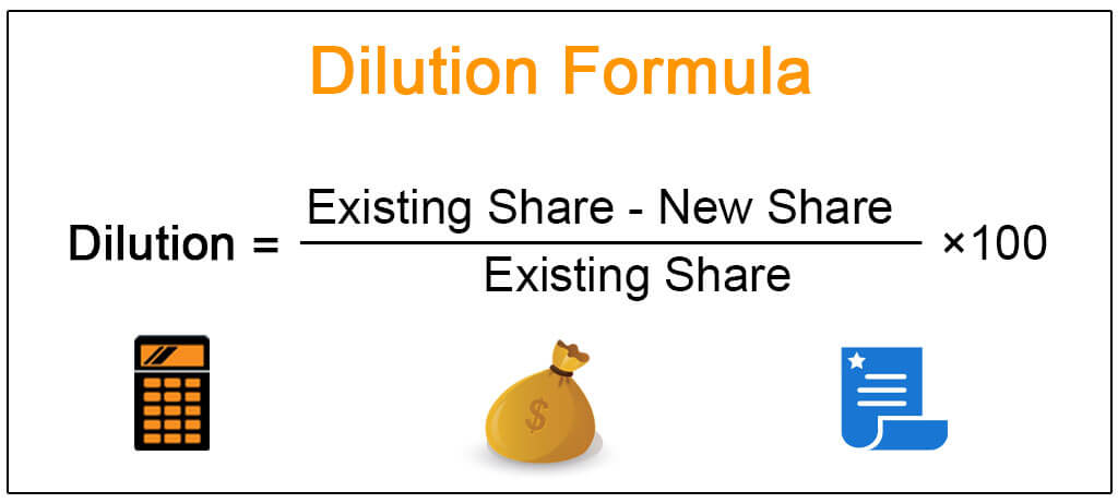 Equity Dilution