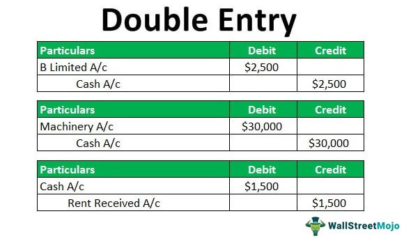 Double-Entry