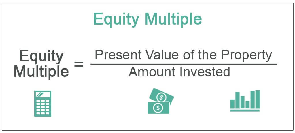 Equity-Multiple