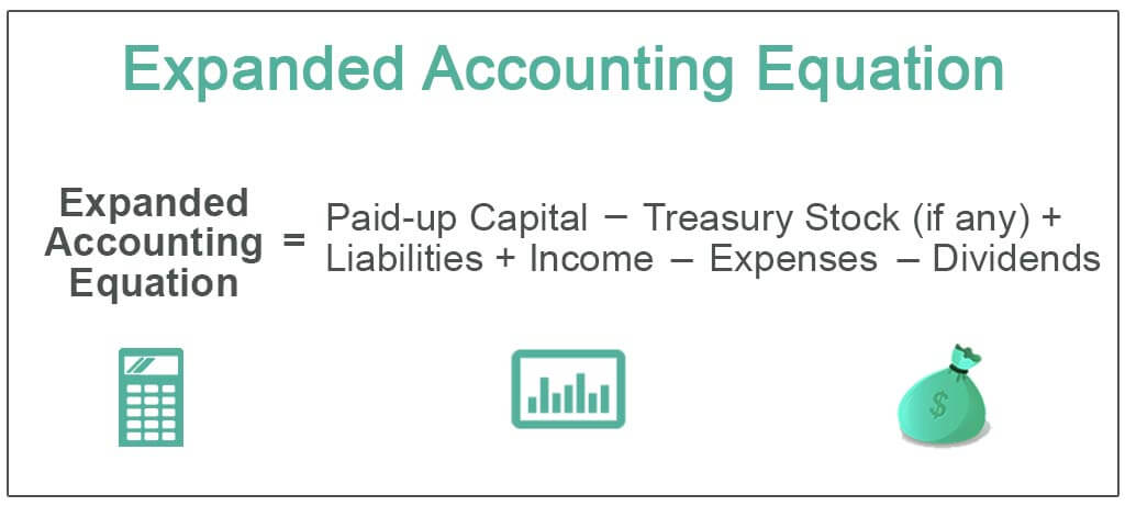Expanded-Accounting-EquationExpanded-Accounting-Equation