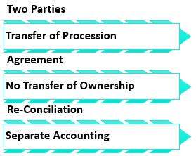 Features of consignment accounting