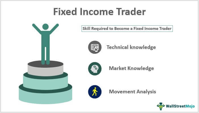 Fixed-Income-Trader