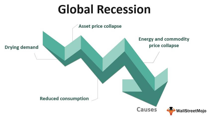 Global_Recession