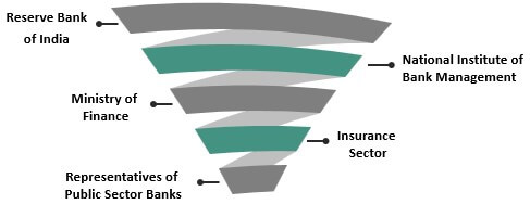 How Does IBPS Work