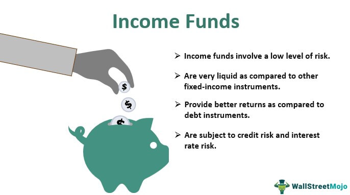 Income Funds