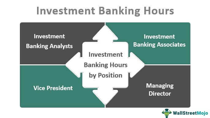 Investment-Banking-Hours (Main)