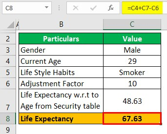 Life Expectancy Calculator Example 1-1