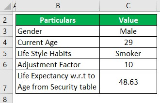 Life Expectancy Calculator Example 1
