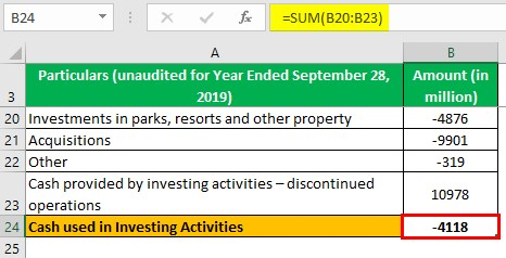 Investing Activities Example 2-2