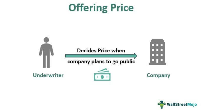 Offering-Price