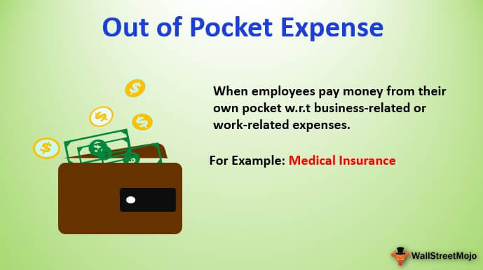 Out of Pocket Expense