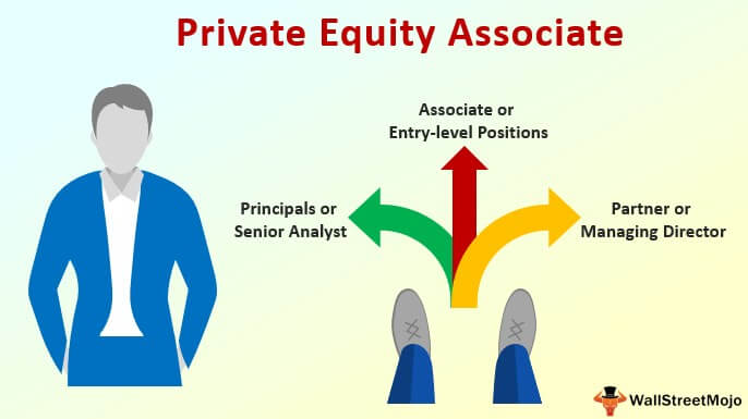 Private Equity Associate