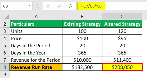 Revenue Run Rate Example 1
