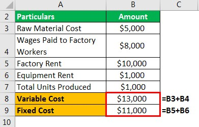 Unit Cost Example 1.1