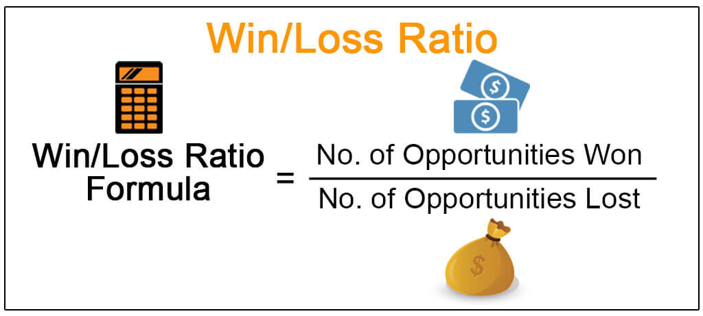 Win/Loss Ratio