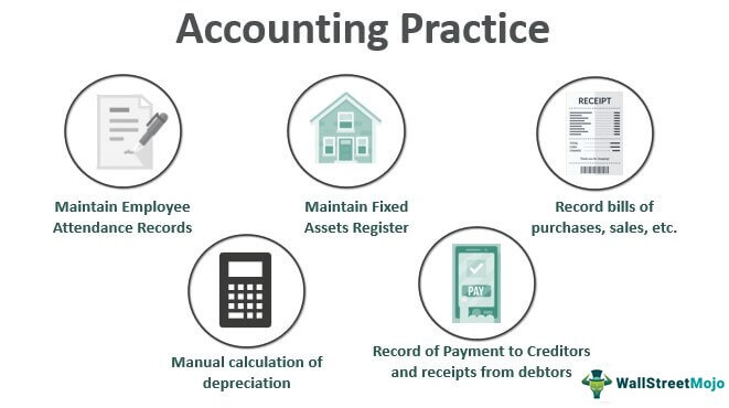 Accounting-Practice