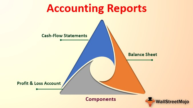Accounting Reports