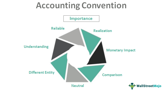 Accounting_Convention