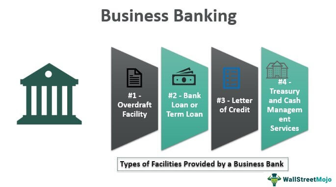 Business-Banking