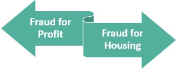 Categories of Mortgage Fraud