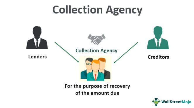Collection-Agency