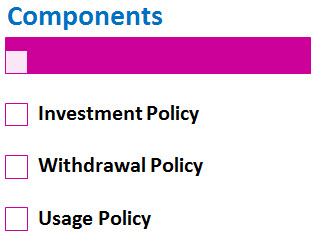 Components of Endowment Fund