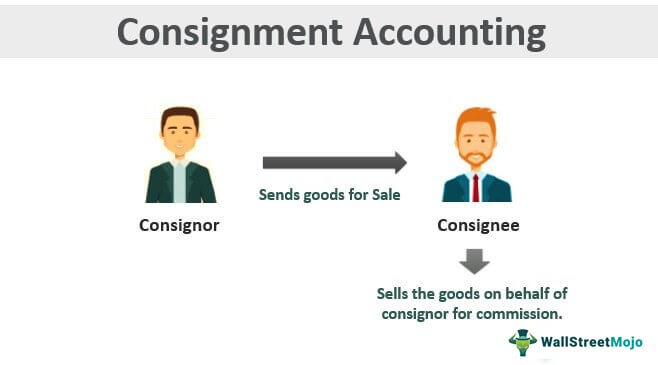 Consignment-Accounting