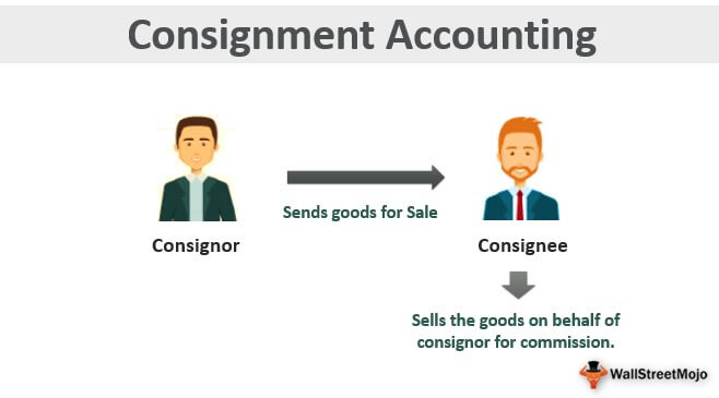 Consigment Accounting