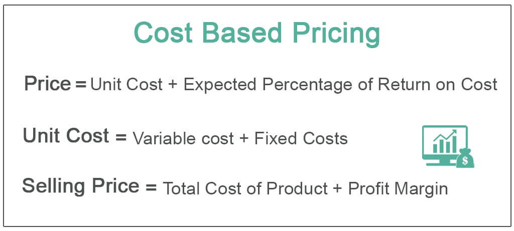 Cost-Based-Pricing