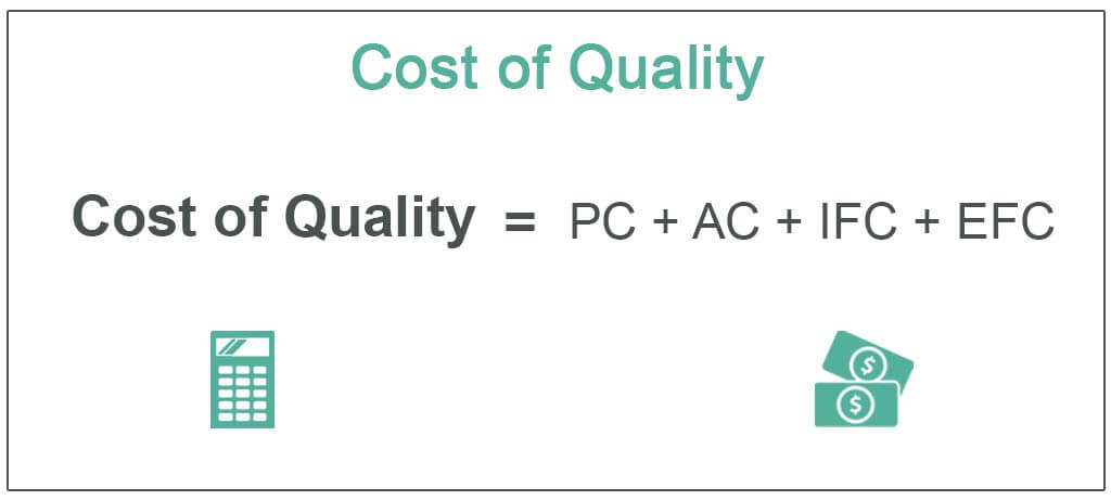Cost-of-Quality