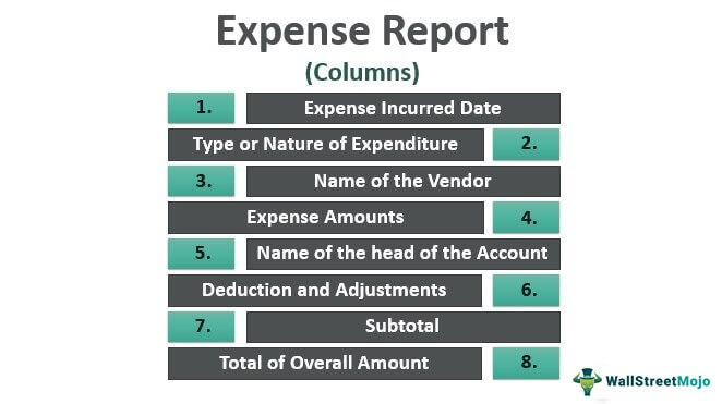 Expense-Report