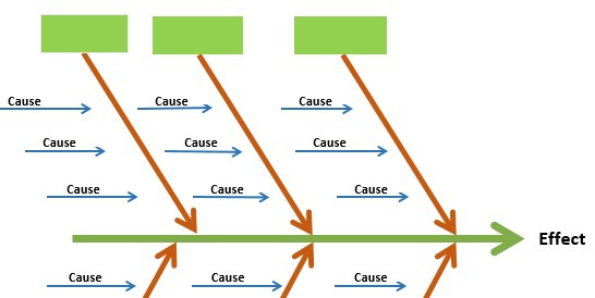Fishbone diagram Template part 2