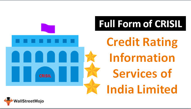 Full Form of CRISIL