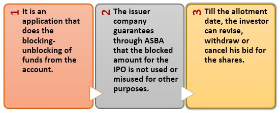 Importance of ASBA(applications supported by blocked amount)