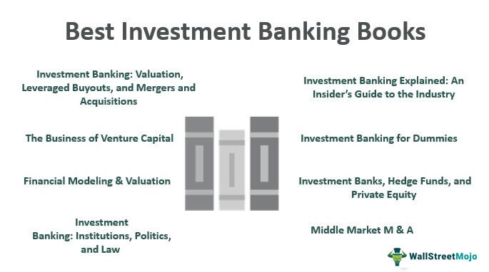 Investment-Banking-Book
