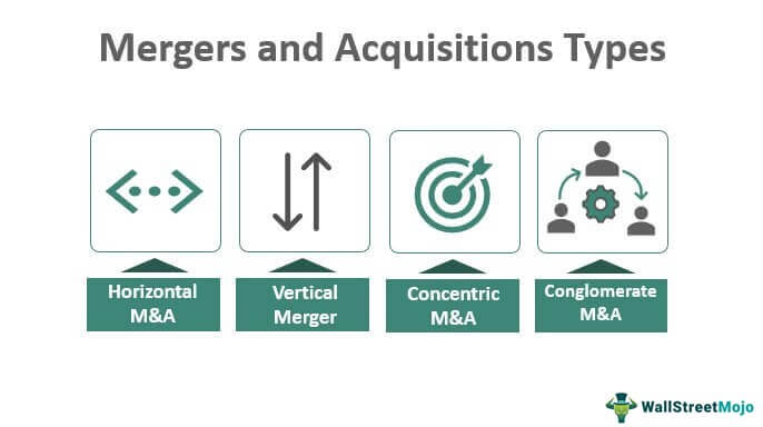 Mergers-and-Acquisitions-Types