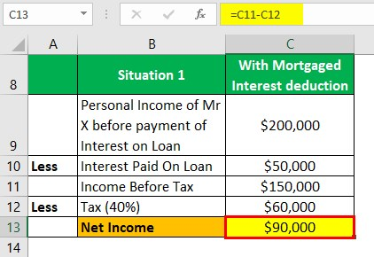 Mortgage Interest Deduction Example 1-2